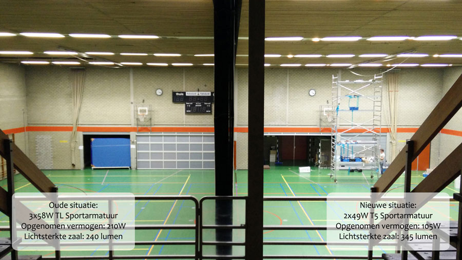 De eerste energiebesparing behaald bij Sportcentrum KBC in Doetinchem.
